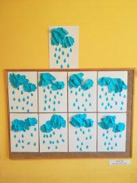 """""""Deszcz"""" – naklejanie gotowych elementów chmur ( małej idużej) orazkropel deszczu nabiałą dużą kartkę"""